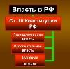 Органы власти в Ельцовке